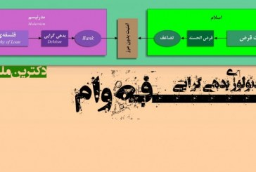 فلسفه‌ی وام Philosophy of Loan